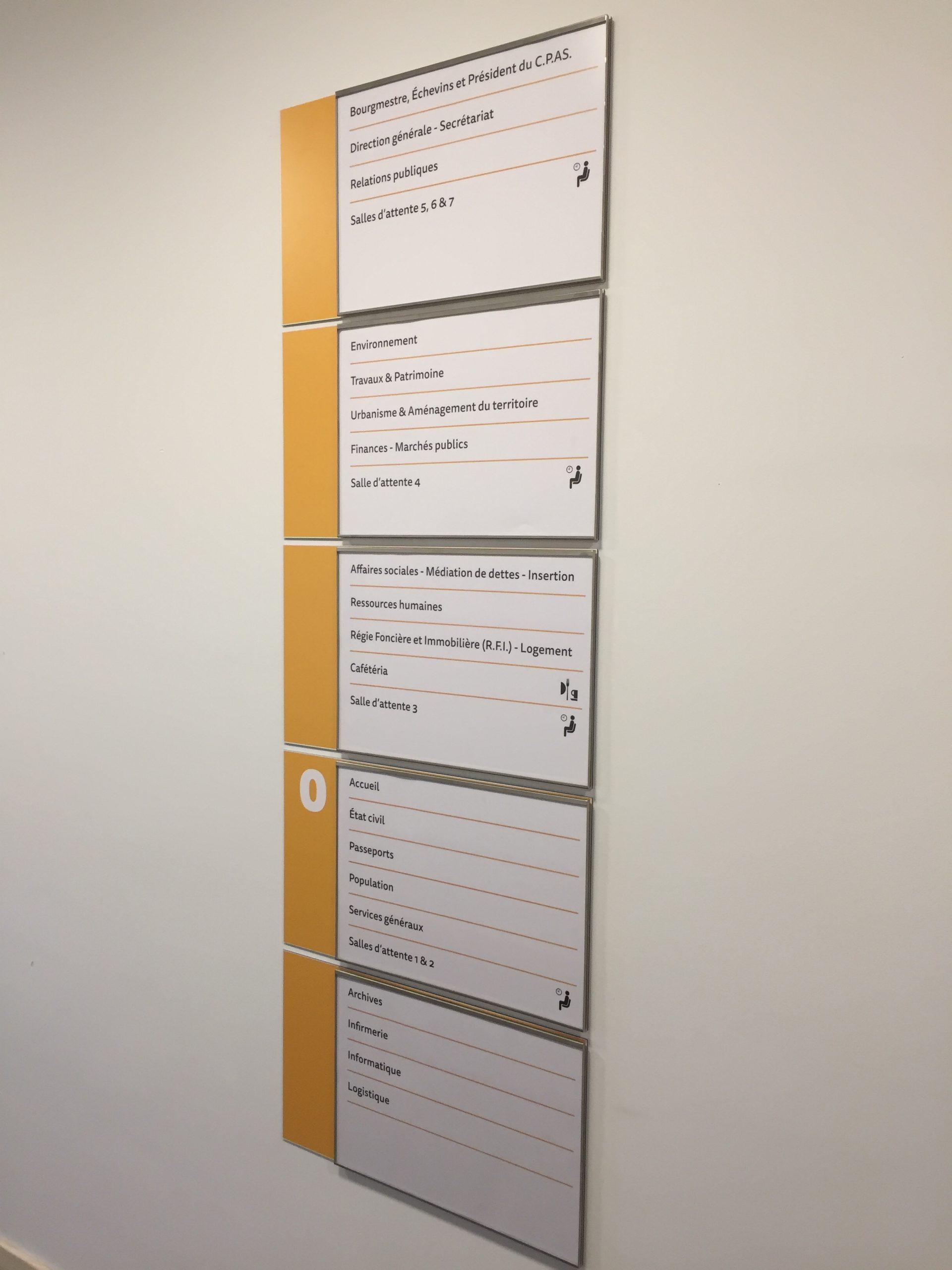 Wayfinding – Indoor signalisatie in de huisstijl, interne circulatie, deurnaamborden, pictogrammen by actual sign member of the remotec group