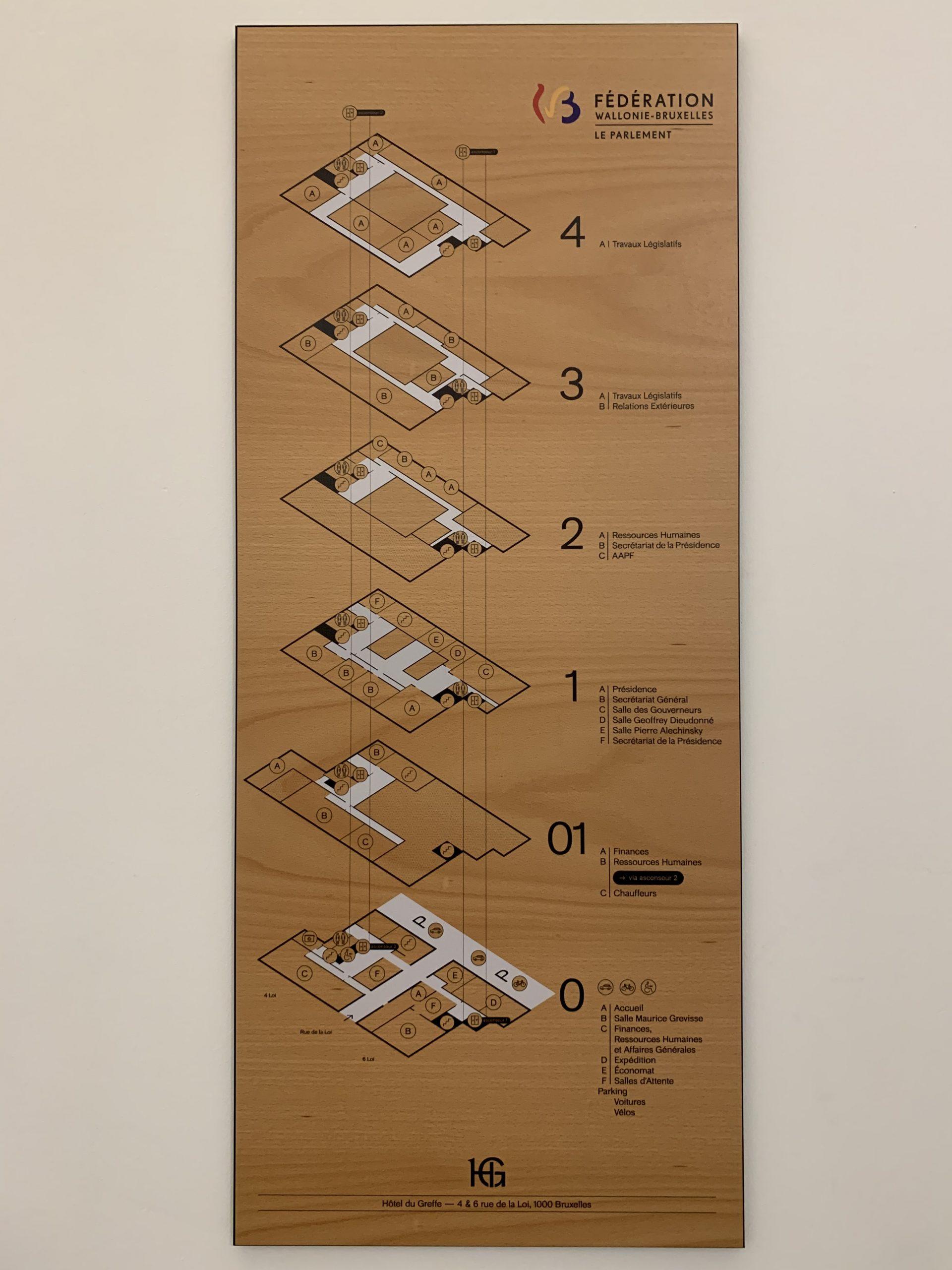 Wayfinding – indoor signalisatie met wegwijzers om een overzicht te creëren van de verdiepen in het gebouw by actual sign member of the remotec group